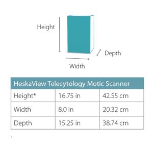HeskaView Telecytology Motic Scanner